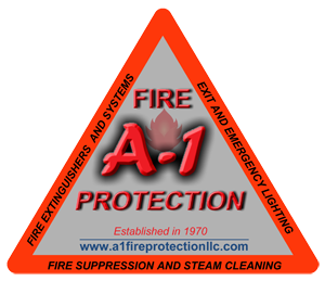 A1 Fire Protection LLC | Olive Branch Fire Extinguisher Sales