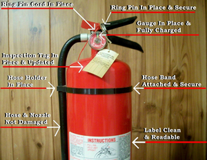 how to read a fire extinguisher inspection label